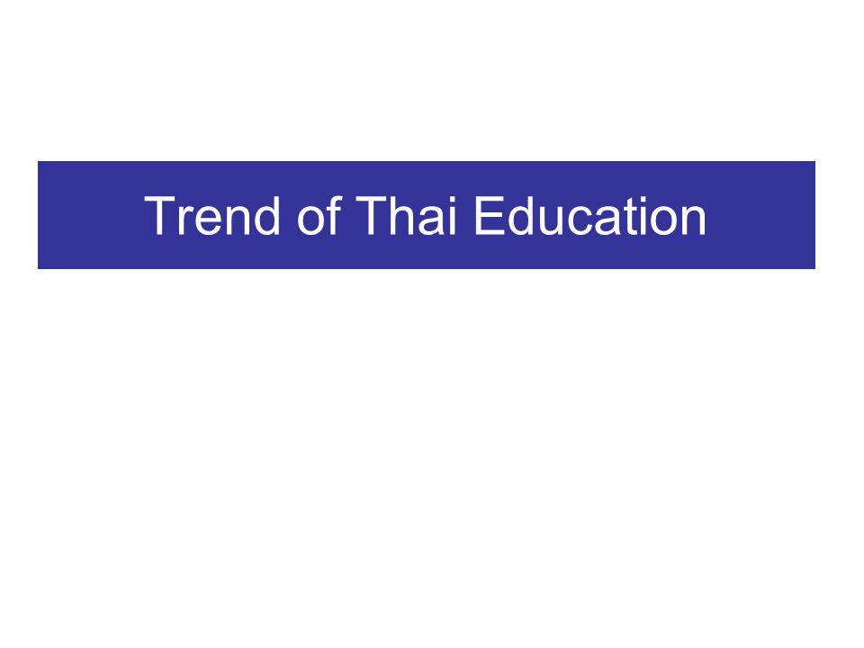Trend of Thai Education