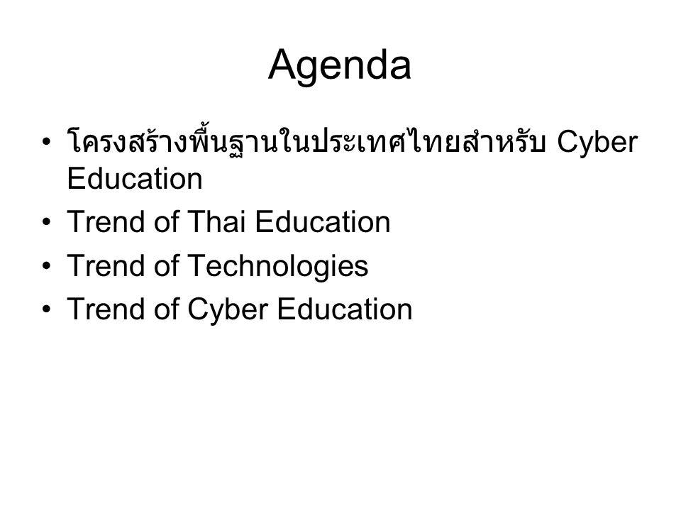 Agenda โครงสร้างพื้นฐานในประเทศไทยสำหรับ Cyber Education