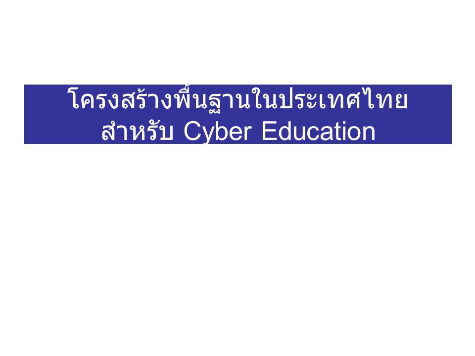โครงสร้างพื้นฐานในประเทศไทย สำหรับ Cyber Education