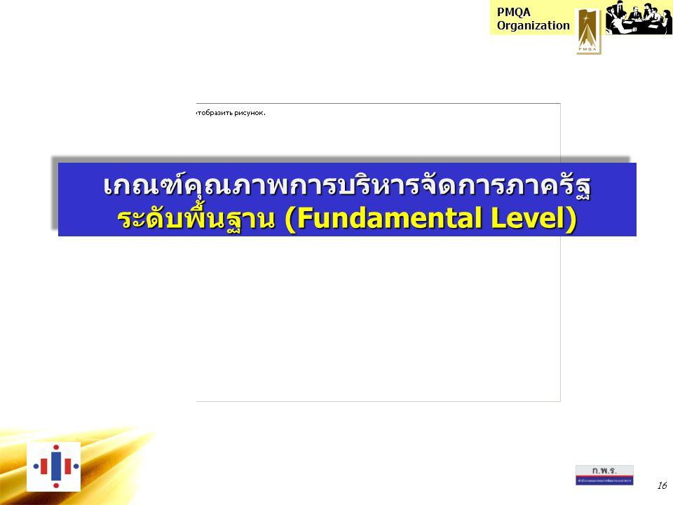 เกณฑ์คุณภาพการบริหารจัดการภาครัฐ ระดับพื้นฐาน (Fundamental Level)