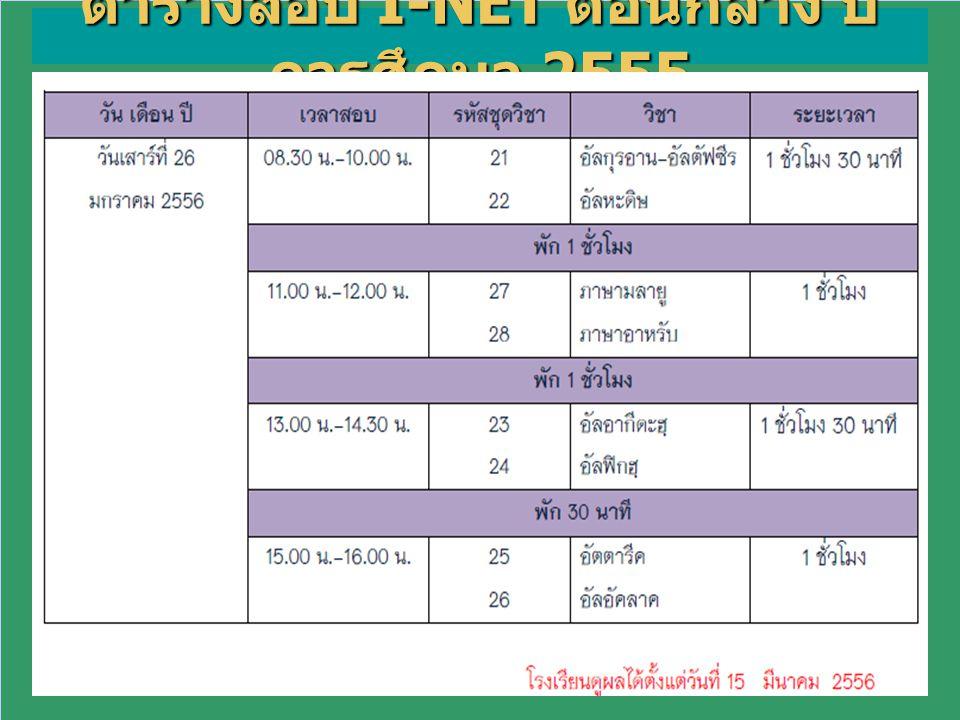 ตารางสอบ I-NET ตอนกลาง ปีการศึกษา 2555