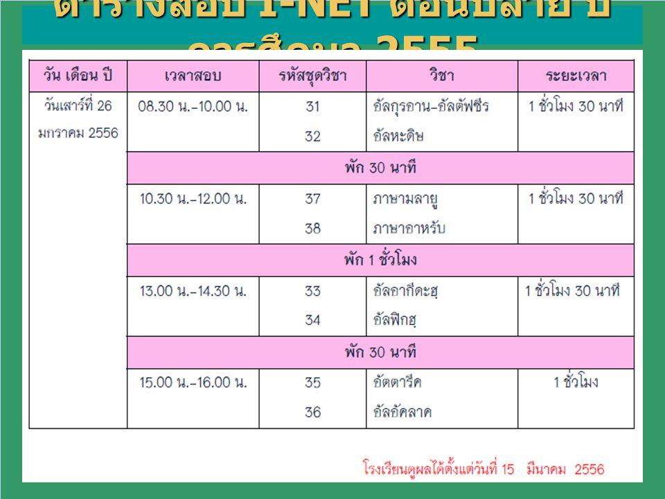 ตารางสอบ I-NET ตอนปลาย ปีการศึกษา 2555