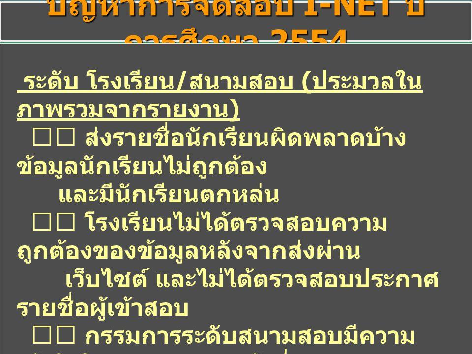 ปัญหาการจัดสอบ I-NET ปีการศึกษา 2554