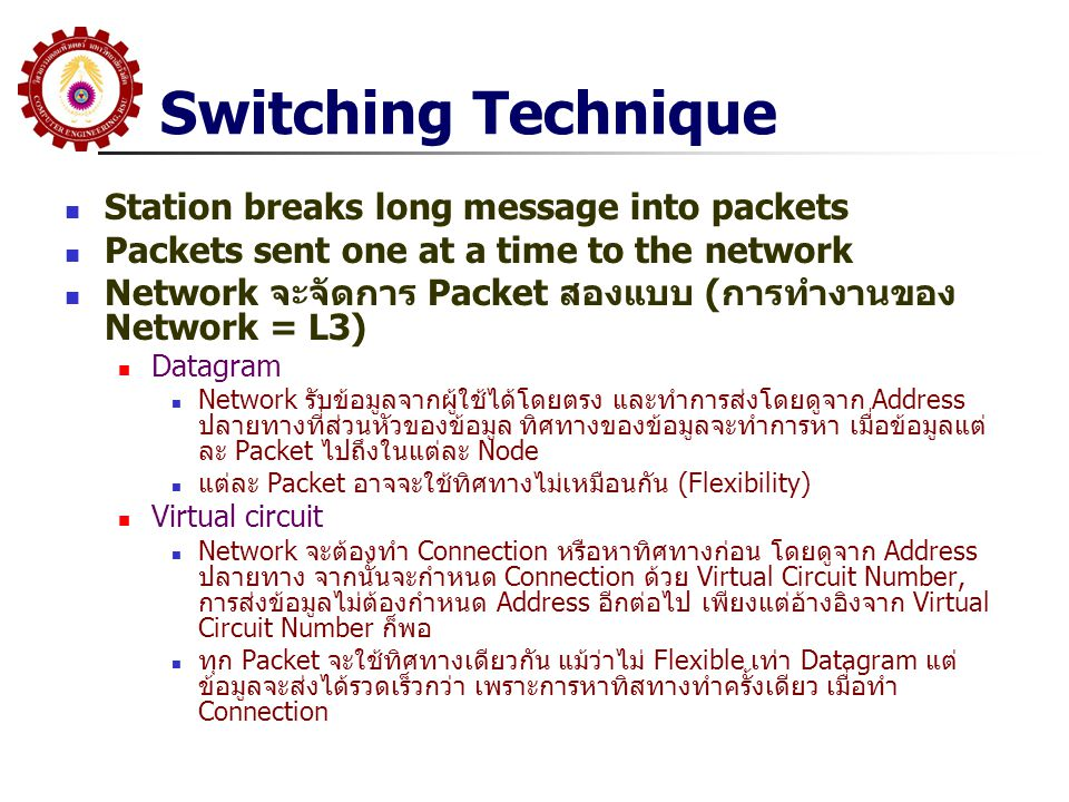 Switching Technique Station breaks long message into packets