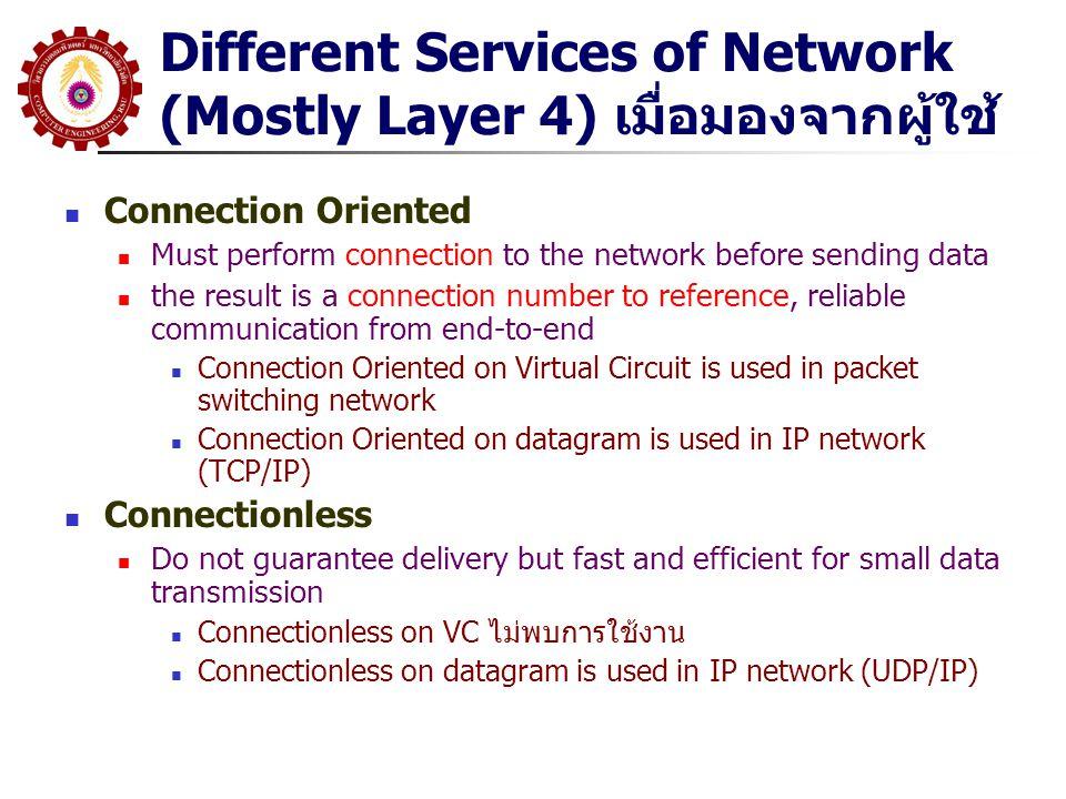 Different Services of Network (Mostly Layer 4) เมื่อมองจากผู้ใช้