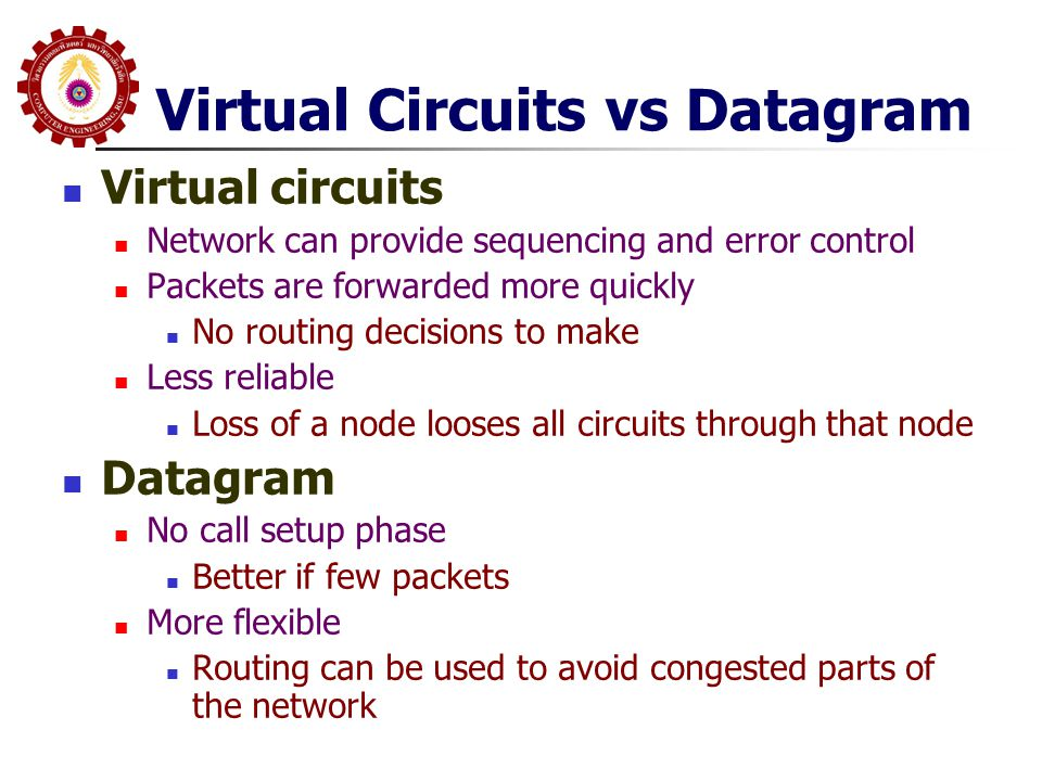 Virtual Circuits vs Datagram