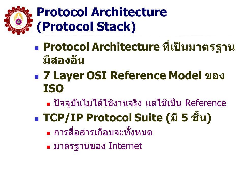 Protocol Architecture (Protocol Stack)