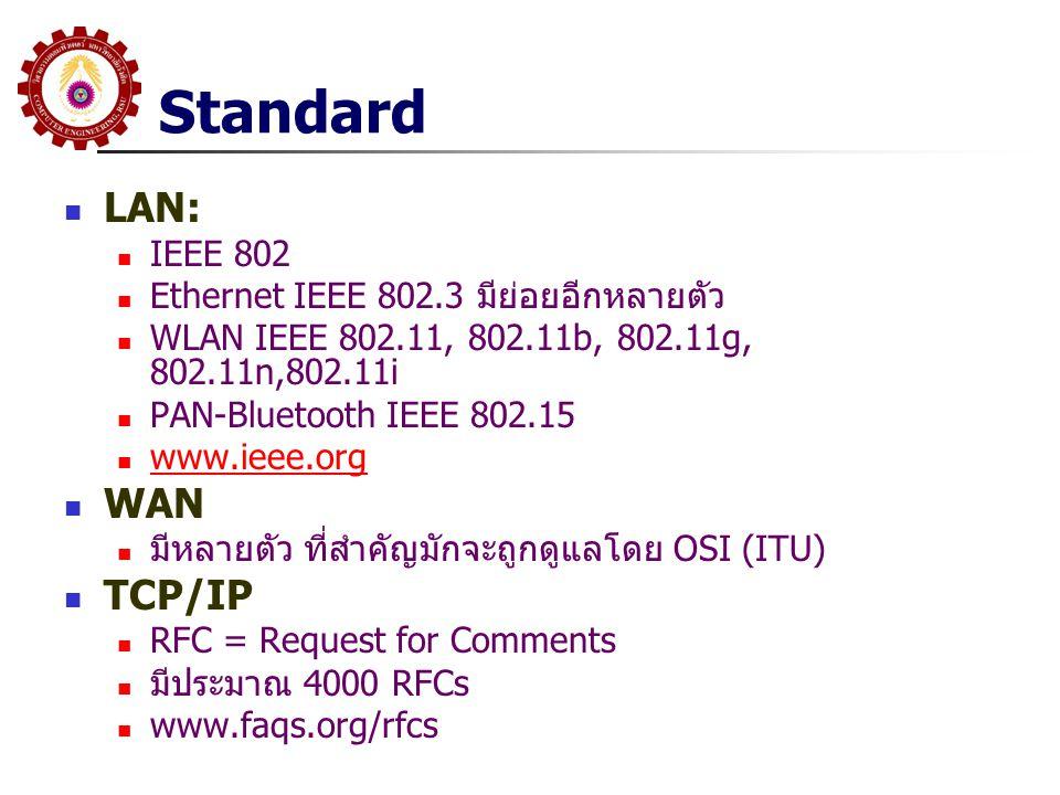 Standard LAN: WAN TCP/IP IEEE 802 Ethernet IEEE 802.3 มีย่อยอีกหลายตัว