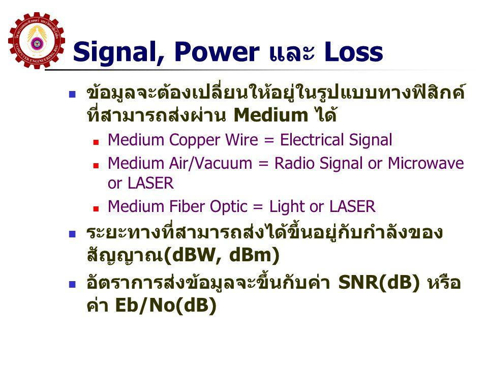 Signal, Power และ Loss ข้อมูลจะต้องเปลี่ยนให้อยู่ในรูปแบบทางฟิสิกค์ที่สามารถส่งผ่าน Medium ได้ Medium Copper Wire = Electrical Signal.