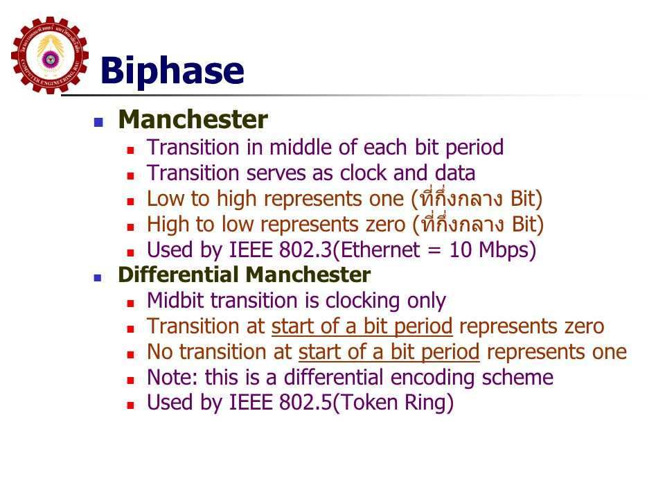 Biphase Manchester Transition in middle of each bit period