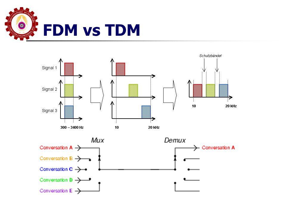 FDM vs TDM