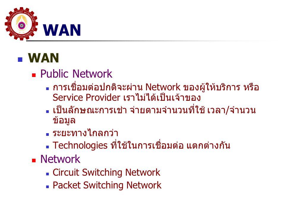 WAN WAN Public Network Network