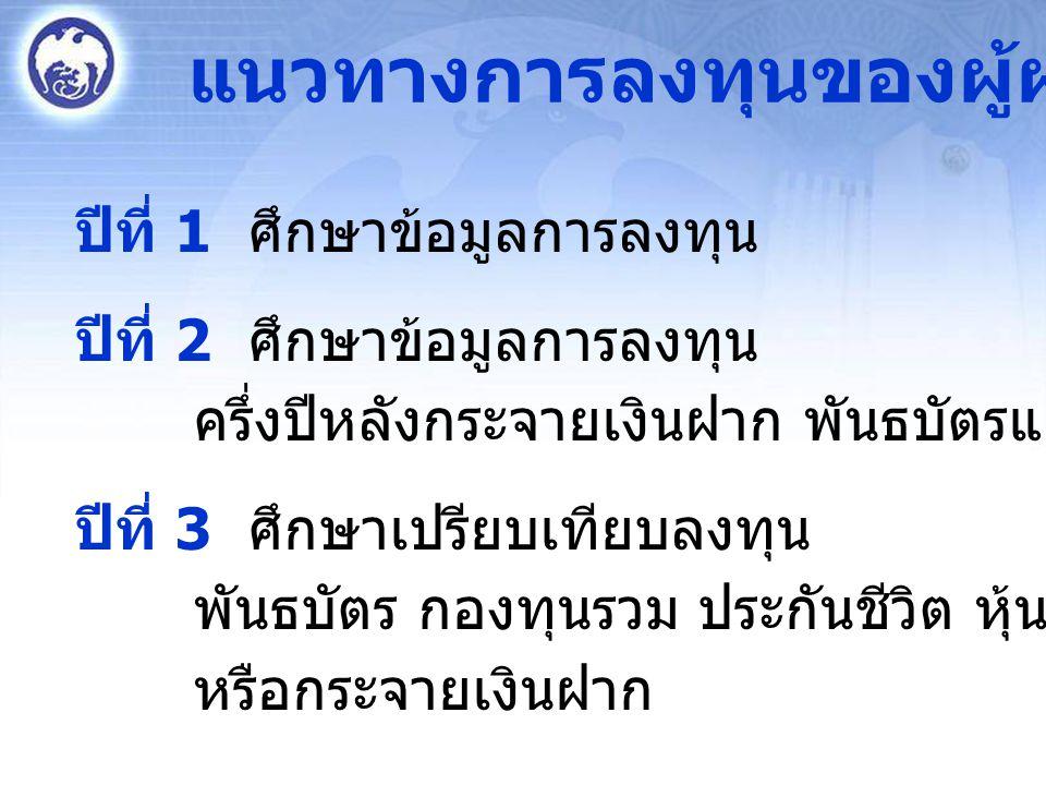 แนวทางการลงทุนของผู้ฝากเงิน (สรุป)