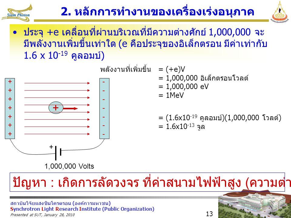 2. หลักการทำงานของเครื่องเร่งอนุภาค