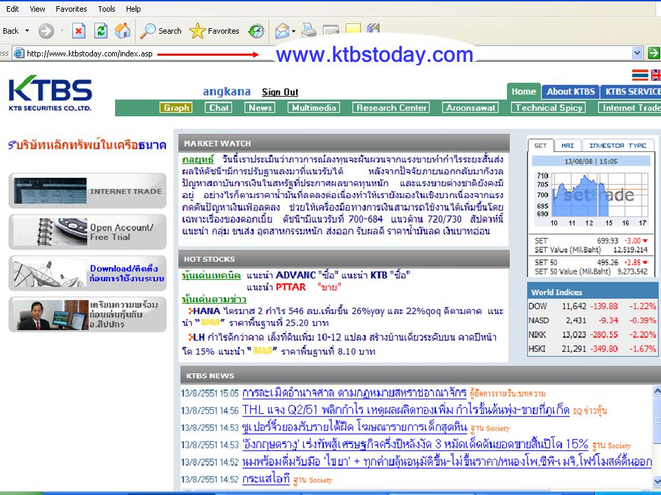 www.ktbstoday.com The Best Internet Trading 6