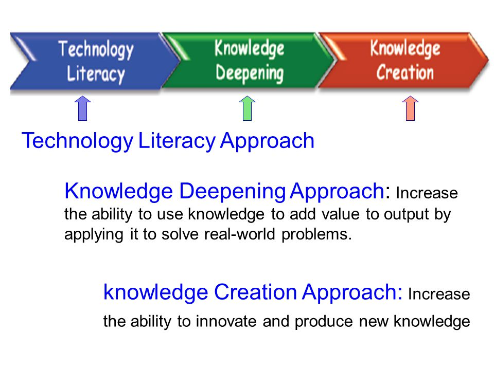 Technology Literacy Approach