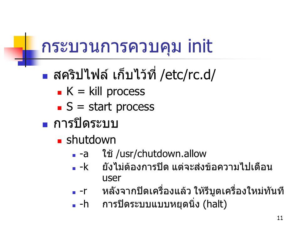 กระบวนการควบคุม init สคริปไฟล์ เก็บไว้ที่ /etc/rc.d/ การปิดระบบ