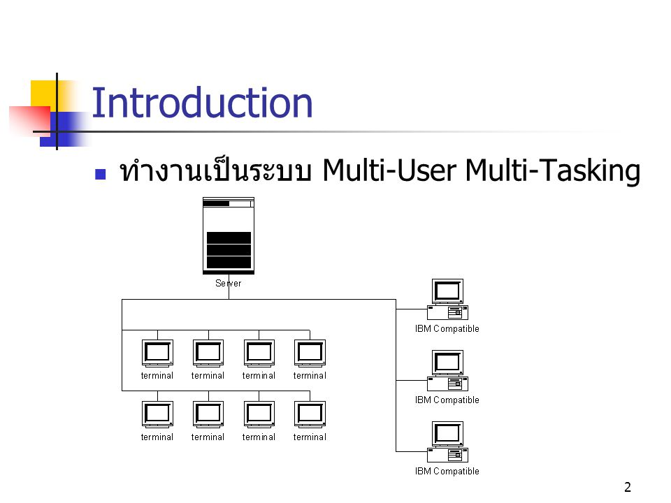 Introduction ทำงานเป็นระบบ Multi-User Multi-Tasking