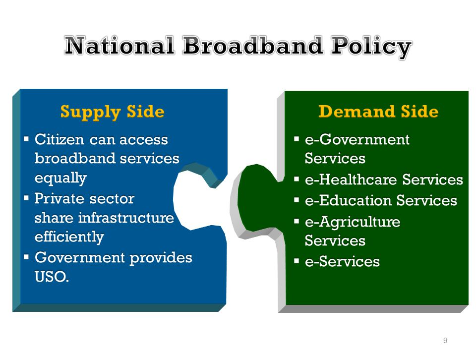 National Broadband Policy