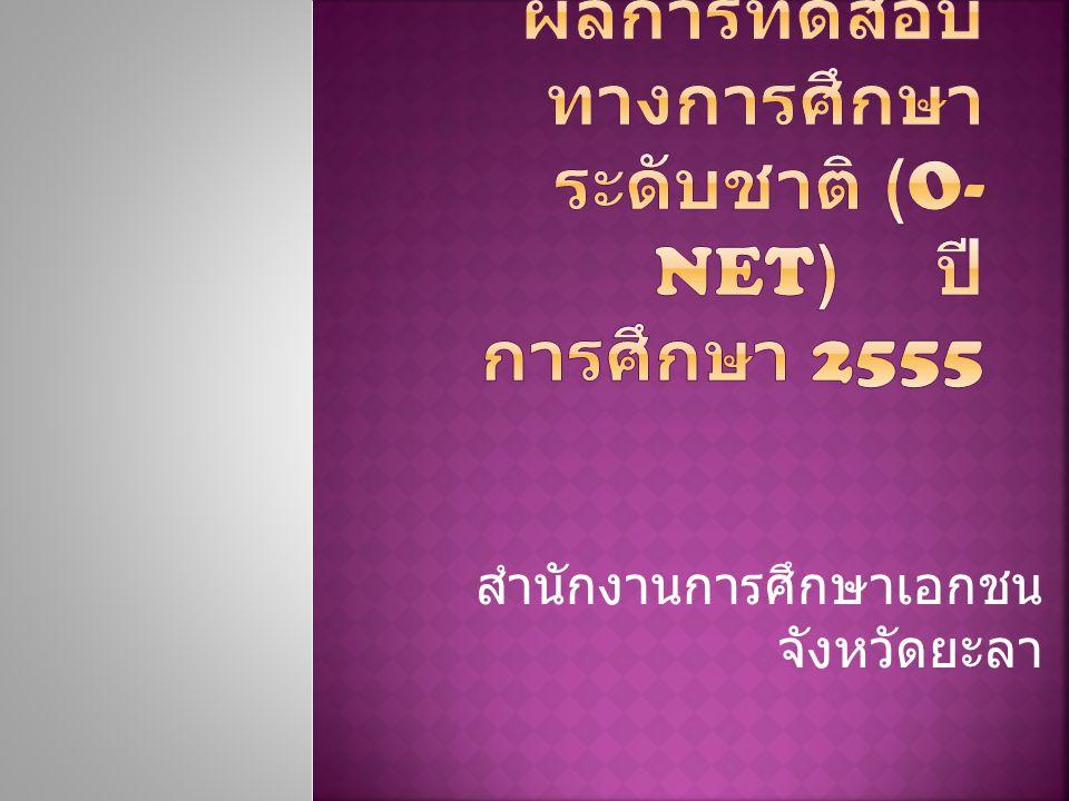 ผลการทดสอบทางการศึกษาระดับชาติ (O-NET) ปีการศึกษา 2555