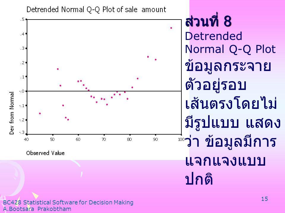 ส่วนที่ 8 Detrended Normal Q-Q Plot. ข้อมูลกระจายตัวอยู่รอบเส้นตรงโดยไม่มีรูปแบบ แสดงว่า ข้อมูลมีการแจกแจงแบบปกติ