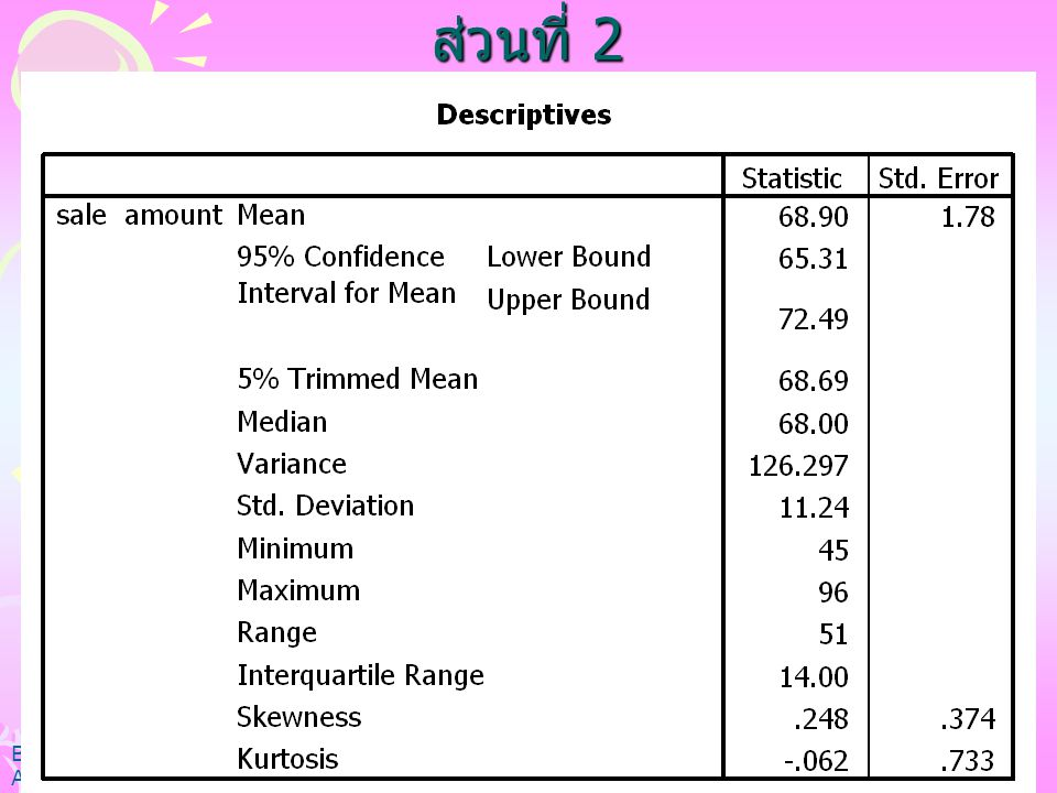 ส่วนที่ 2 BC428 Statistical Software for Decision Making