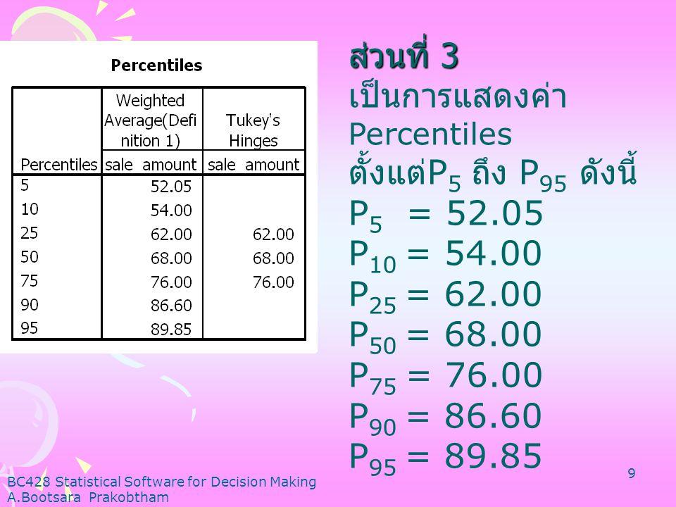 ส่วนที่ 3 เป็นการแสดงค่า Percentiles ตั้งแต่P5 ถึง P95 ดังนี้