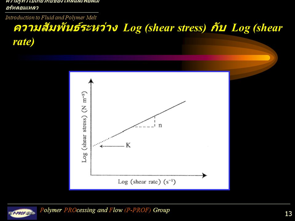 ความสัมพันธ์ระหว่าง Log (shear stress) กับ Log (shear rate)