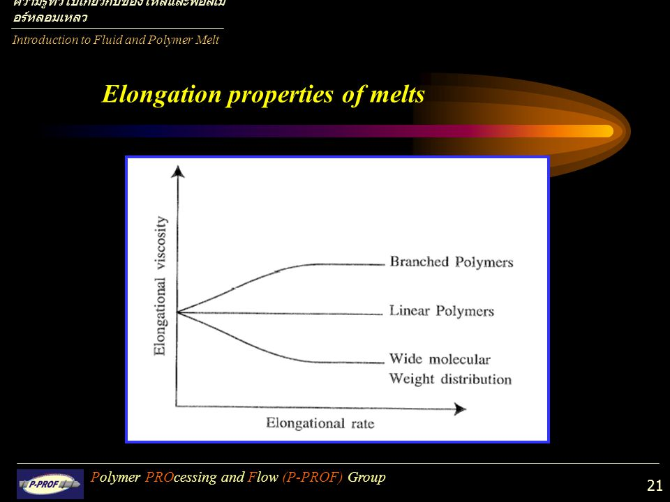 Elongation properties of melts