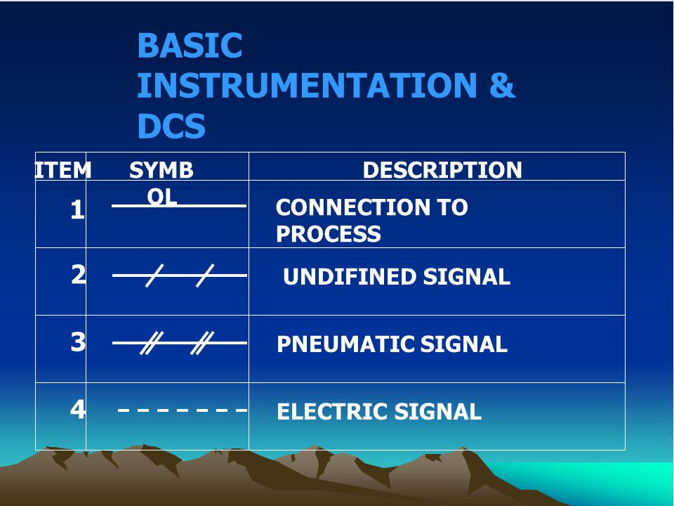 BASIC INSTRUMENTATION & DCS