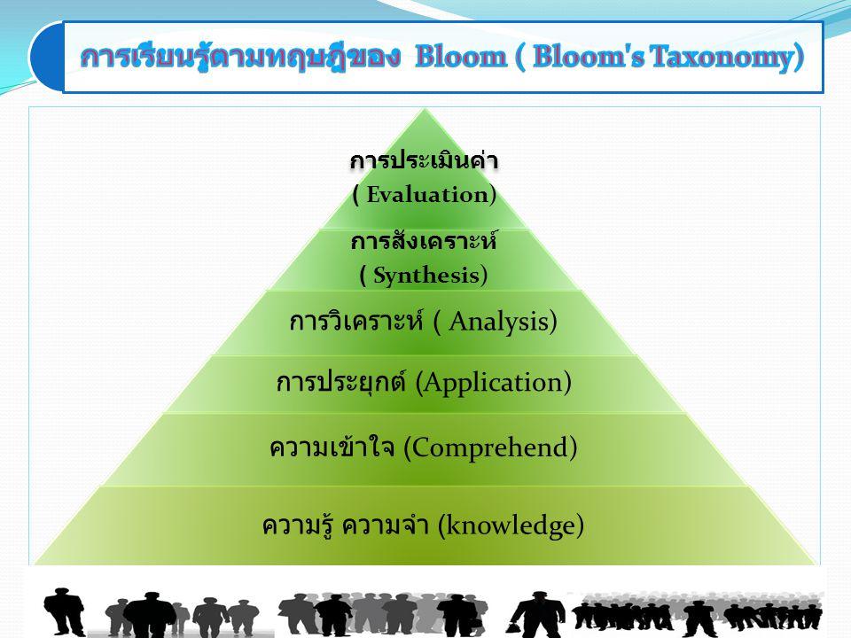 การเรียนรู้ตามทฤษฎีของ Bloom ( Bloom s Taxonomy)
