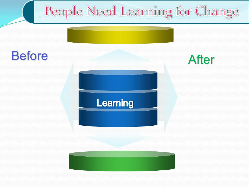 People Need Learning for Change