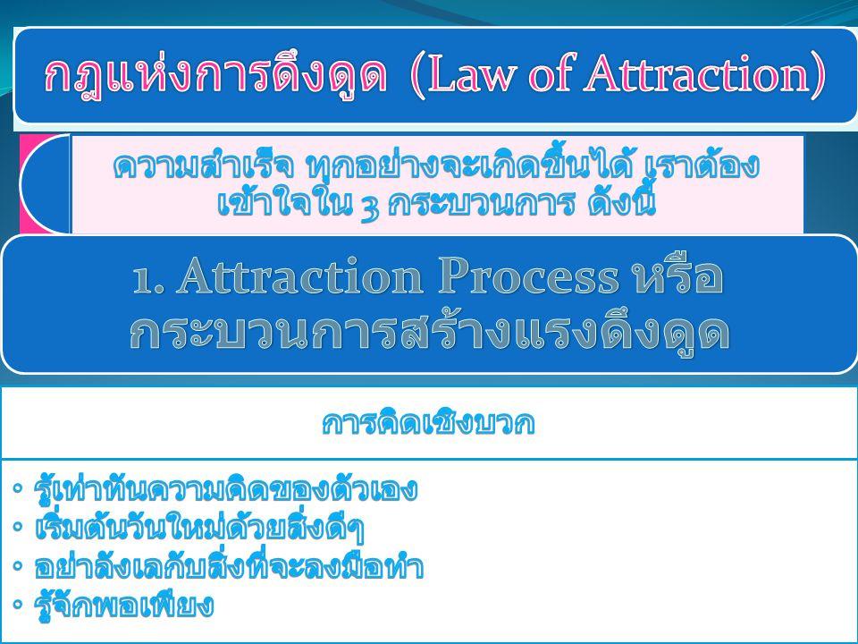 กฎแห่งการดึงดูด (Law of Attraction)