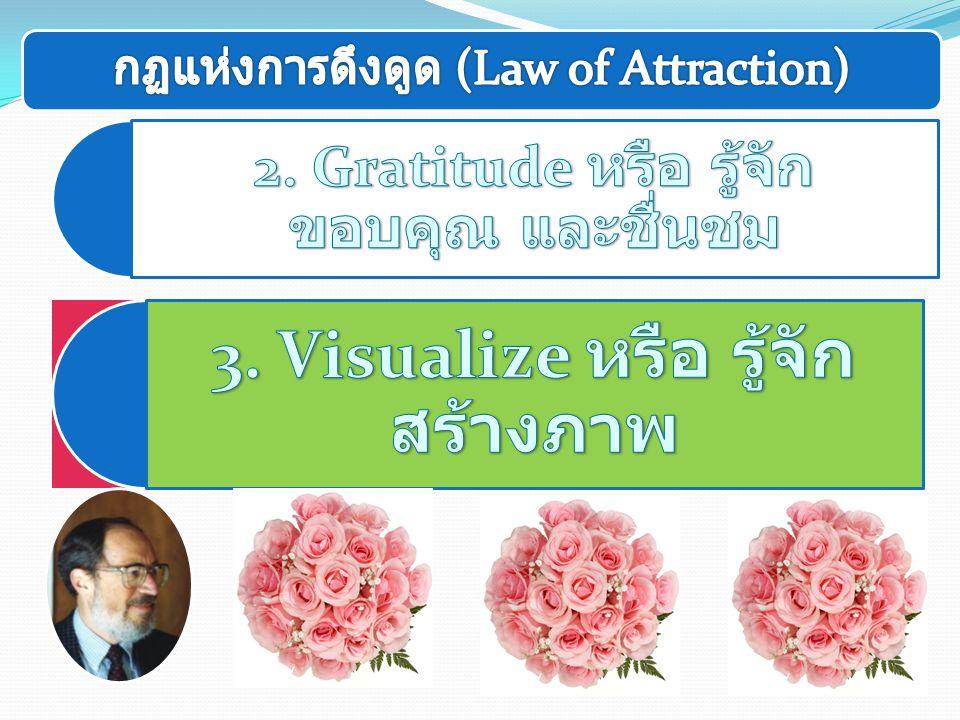 กฏแห่งการดึงดูด (Law of Attraction)