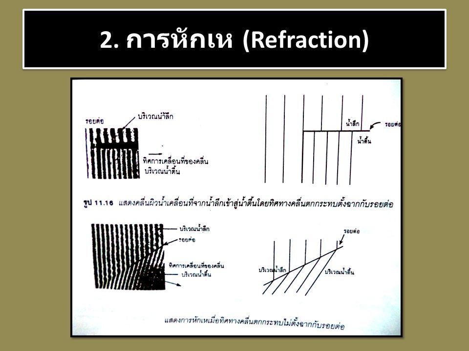 2. การหักเห (Refraction)