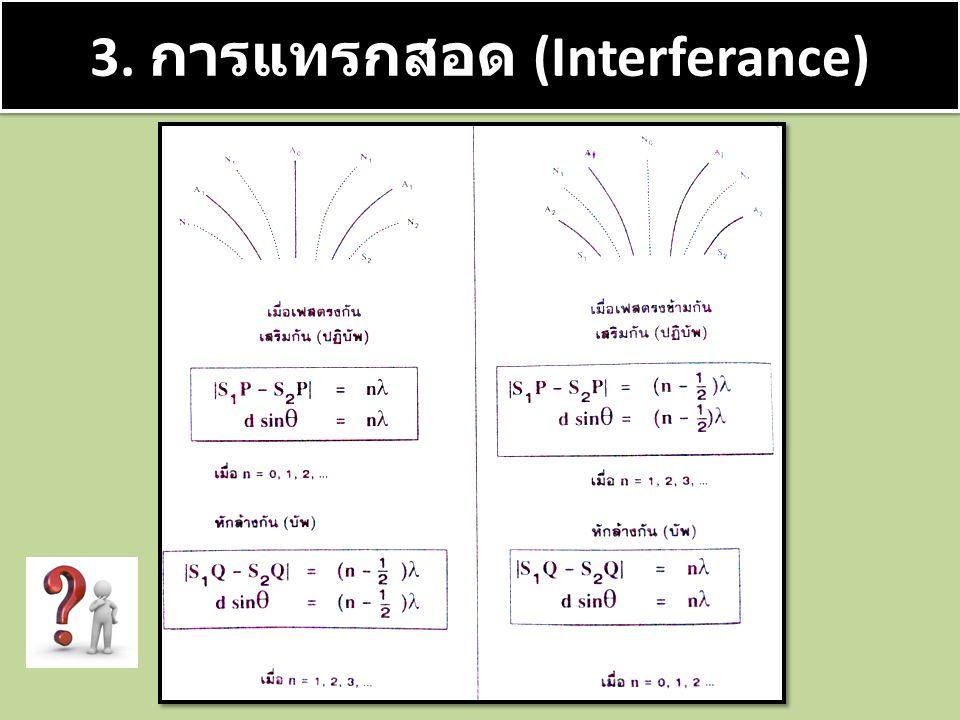 3. การแทรกสอด (Interferance)