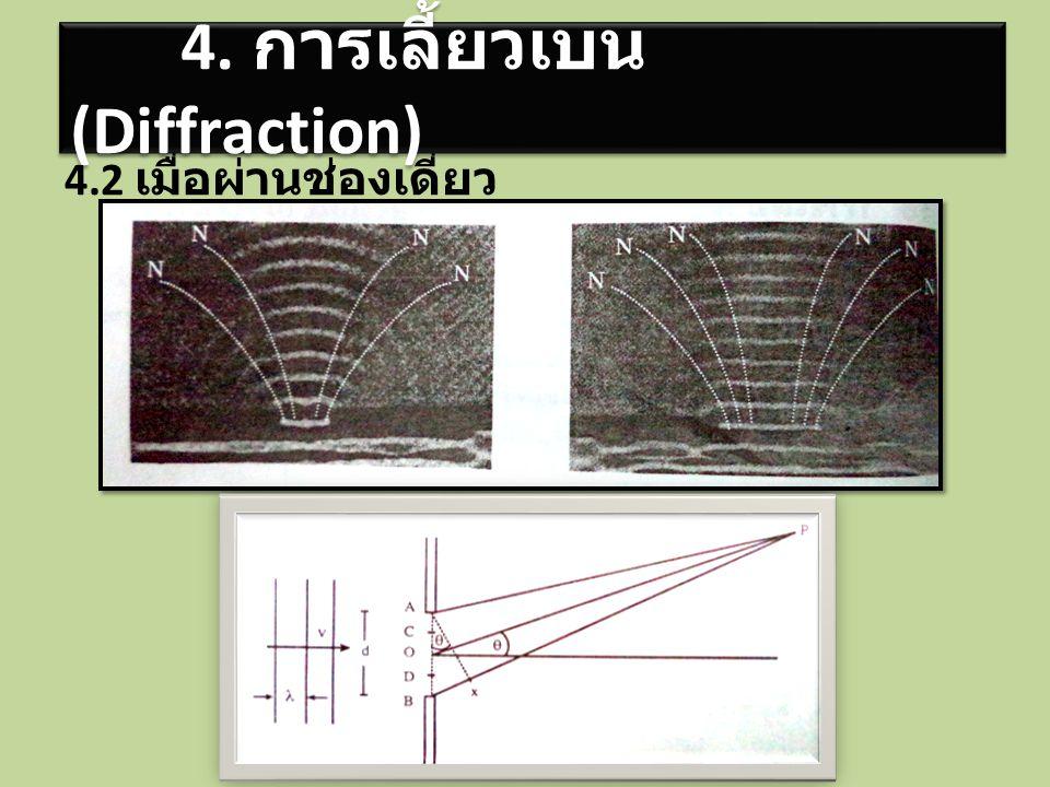 4. การเลี้ยวเบน (Diffraction)
