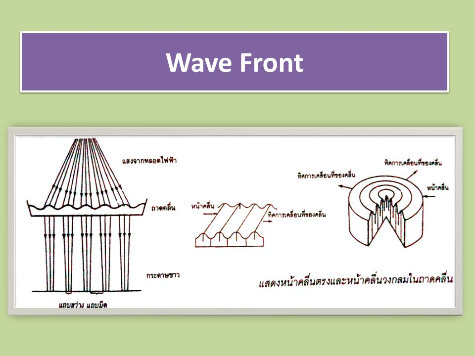 Wave Front