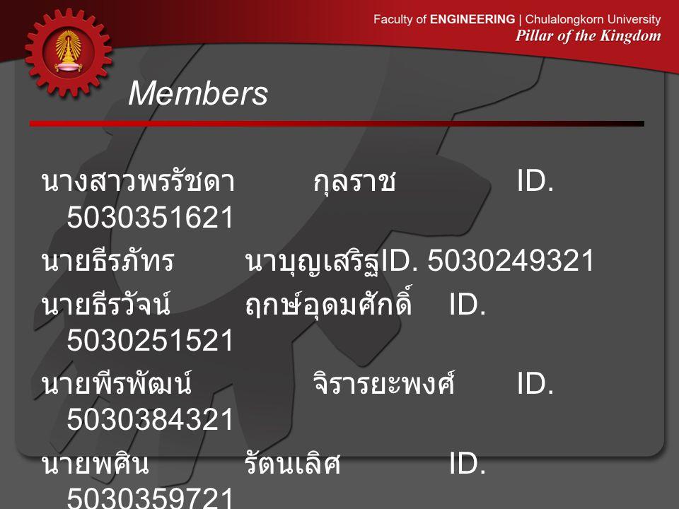 Members นางสาวพรรัชดา กุลราช ID. 5030351621