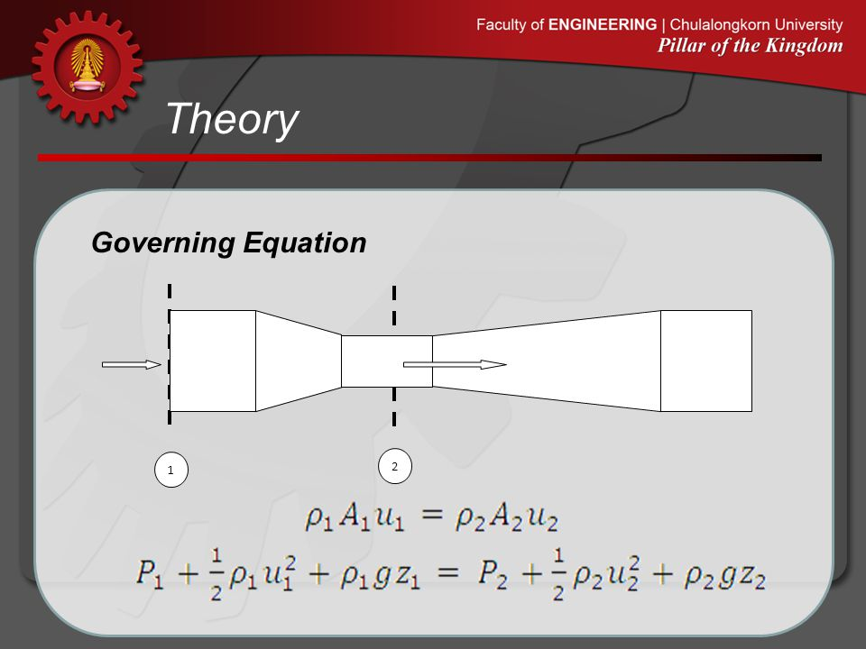 Theory Governing Equation 1 2