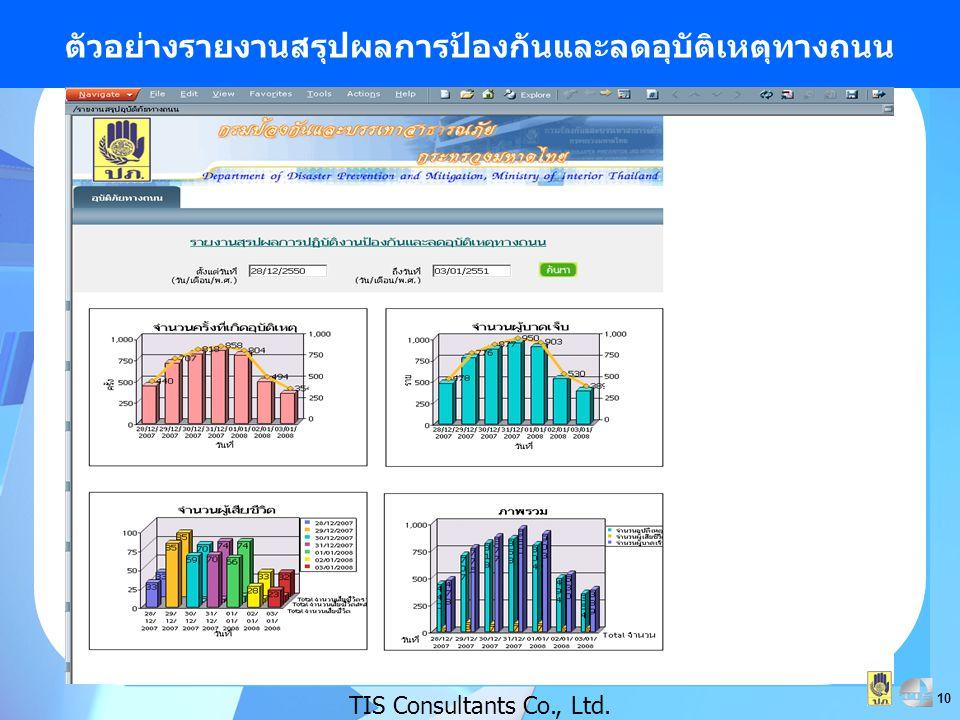 ตัวอย่างรายงานสรุปผลการป้องกันและลดอุบัติเหตุทางถนน