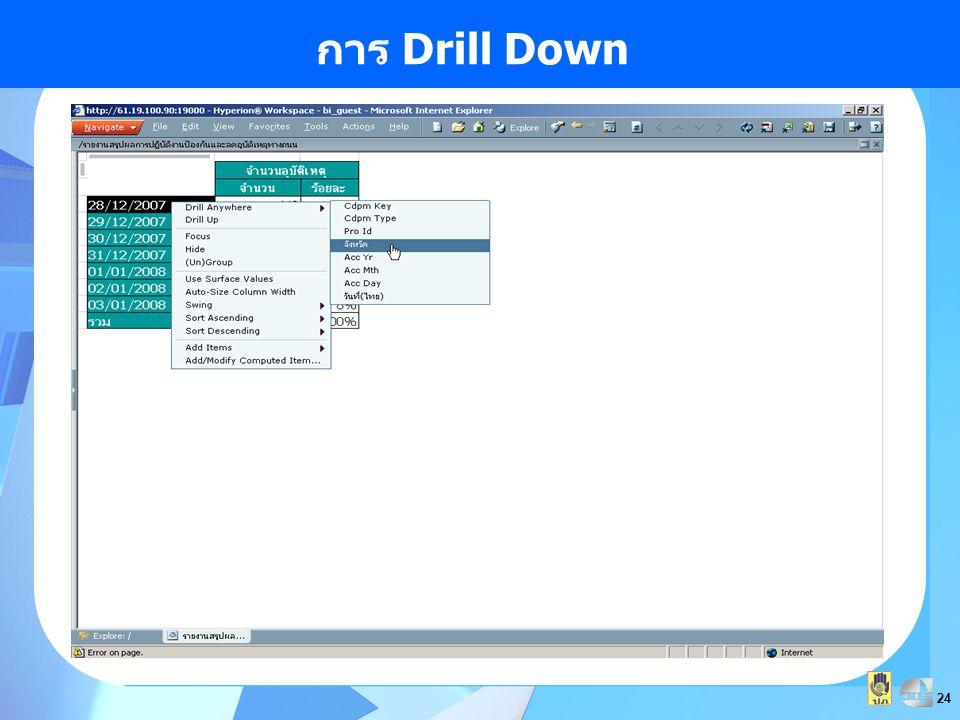 การ Drill Down