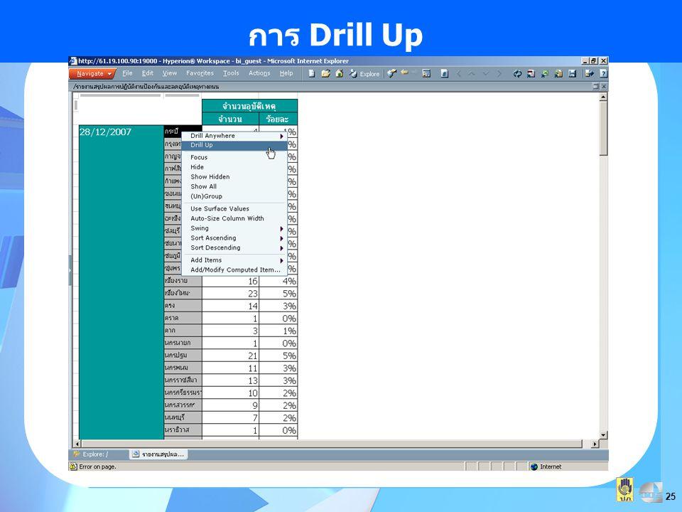 การ Drill Up