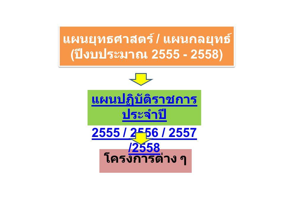 แผนยุทธศาสตร์ / แผนกลยุทธ์ (ปีงบประมาณ 2555 - 2558)
