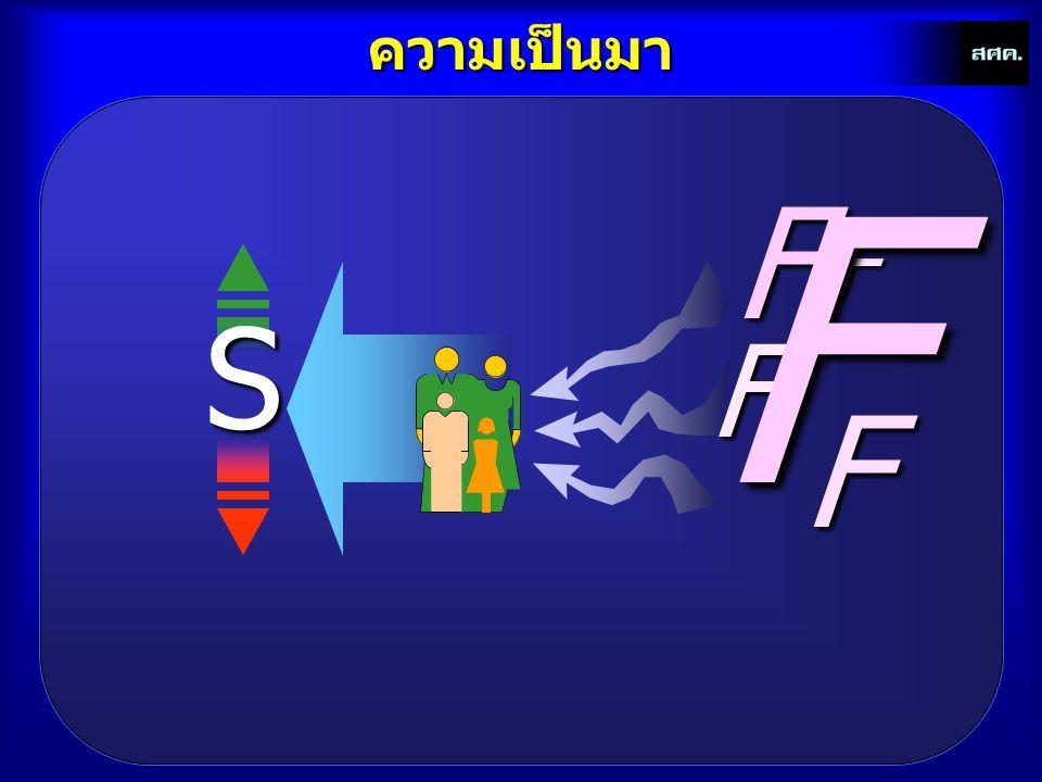 ความเป็นมา F. F. F. S. F. F.