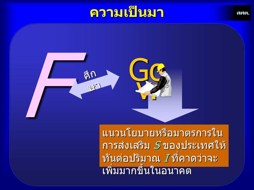 ความเป็นมา ศึกษา. Gov. F.