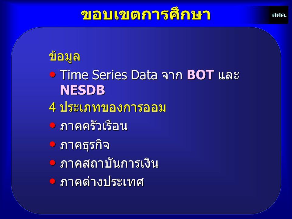 ขอบเขตการศึกษา ข้อมูล Time Series Data จาก BOT และ NESDB