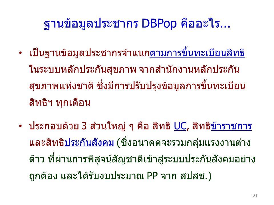 ฐานข้อมูลประชากร DBPop คืออะไร...