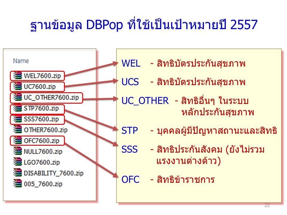 ฐานข้อมูล DBPop ที่ใช้เป็นเป้าหมายปี 2557