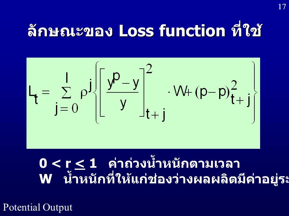 ลักษณะของ Loss function ที่ใช้